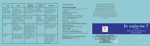 PPS_Outils_LeSaistuIST_flyers_FR-1