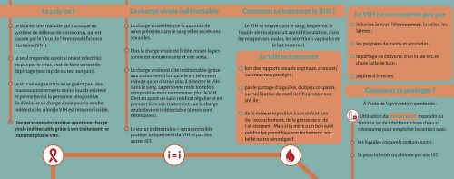 PPS_Outils_LeSaistuVIH_flyers_Français-1