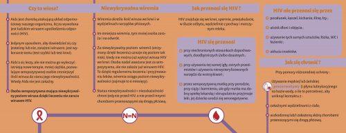 PPS_Outils_LeSaistuVIH_flyers_Polonais-1