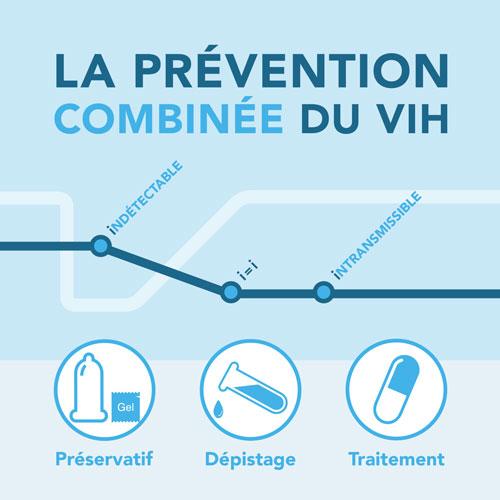 PPS_Outils_PréventionCombinée_Brochure